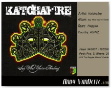 Katchafire- Say What You're Thinking